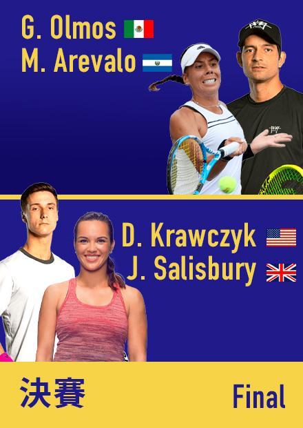 0912美網混雙決賽_索爾茲柏里-柯拉芙琪柯vs阿雷瓦洛-歐兒摩斯