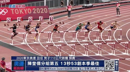 體壇最前線 8/3:陳奎儒飆本季最佳 晉110M跨欄準決賽(更多...)