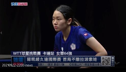體壇最前線 9/22:WTT卡達站女單64強 蘇珮綾逆轉晉級 (更多...)